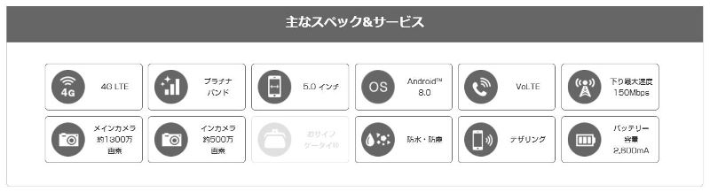 UQモバイルのおてがるスマホの機能一覧