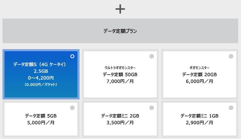 ソフトバンクのデータ定額プラン6種