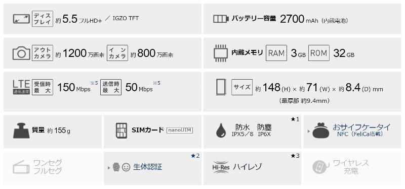 AQUOS sense2 SH-01Lのスペック表