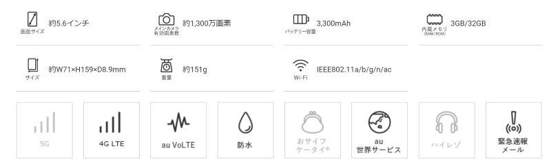 BASIOの製品情報
