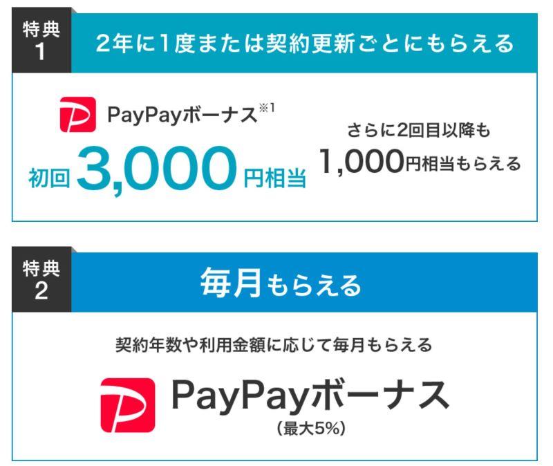 PayPay対応機種の場合の2つの特典